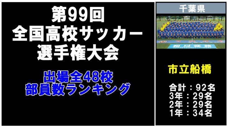第99回全国高校サッカー選手権大会部員数ランキング