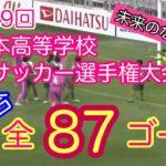 【ゴール集】第29回全日本高校女子サッカー選手権大会【全87ゴール】全試合