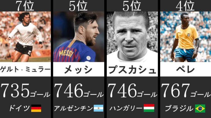 【サッカー史上最もゴールしたのは】歴代最多ゴールランキング
