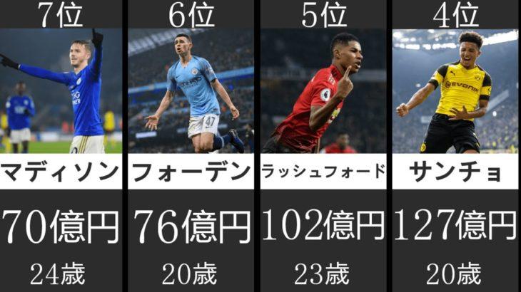 【サッカーの母国】イングランド市場価格ランキング