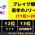 【J2】 ブレイク期待の若手Jリーガー(11位-20位) (2021年版)