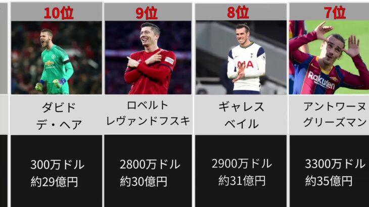 [1年で100億円?]サッカー選手年収ランキングTOP10
