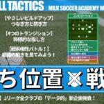 【2021Jリーグ】立ち位置戦術バトルと戦術カード|ミルアカマンデーライブ#103