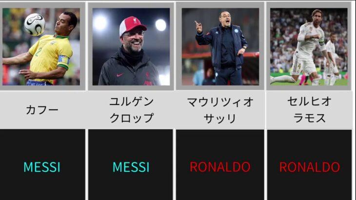[世界最高の選手は?]サッカー選手、監督に聞いたMessi or Ronaldo  (part1)