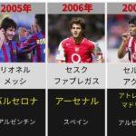 [将来を約束?!]サッカー 歴代ゴールデンボーイ受賞者!