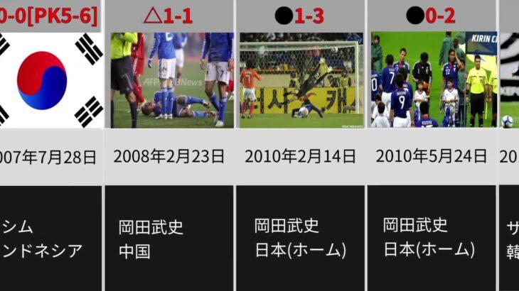 [日韓戦!]サッカー日本vs韓国の歴代試合戦績!