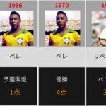 [サッカー王国の歴代10番]W杯の歴代ブラジル代表10番