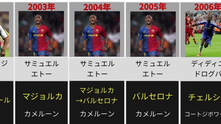[レジェンド揃い!]2000年以降のサッカーアフリカ最優秀選手まとめ!