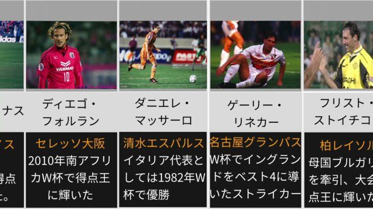 [最強助っ人!]Jリーグにやってた海外サッカー選手!