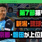 新潟、琉球が再び走り出す!? 名良橋さんとJ2第7節振り返り|#週刊J2 2021.04.13