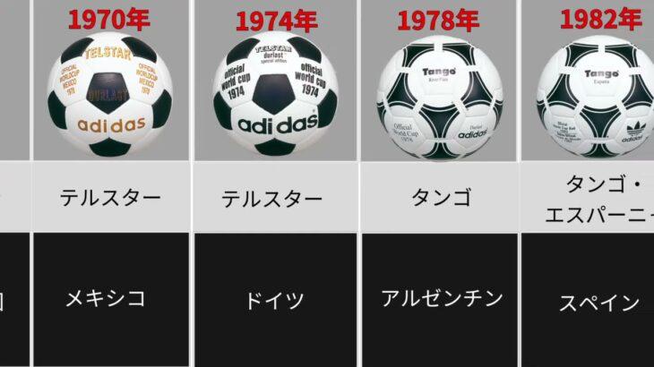 [懐かしのあれも!]サッカーW杯歴代試合球!1970~