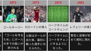 [どこでも手が使えるサッカー?]サッカーのルール改正の歴史!