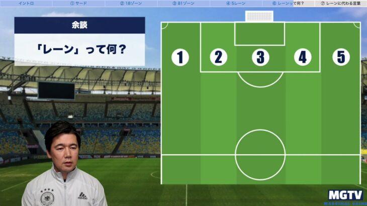 サッカーの基礎知識「ゾーンと5レーン」