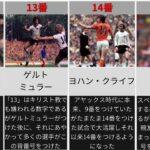 [1+8番??]特別な背番号をつけているサッカー選手たち