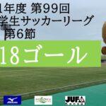 【全ゴール集】 2021年度 第99回 関西学生サッカーリーグ(前期) 第6節