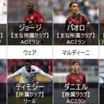 【親子】偉大な父を持つ現役サッカー選手15選【海外サッカー】