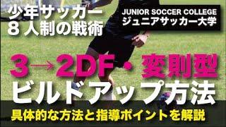 8人制サッカー【3DFから変則型ビルドアップ】具体例と特徴