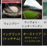 [人生で一度は行きたい!]個性的なサッカースタジアムPart1