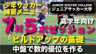 サッカー練習メニュー【7対5ポゼッション】中盤で数的優位を作る