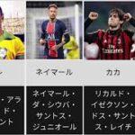 [ブラジル人も覚えられない!?] 長すぎる海外サッカー選手の本名!