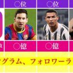 【サッカー】インスタグラムのフォロワーランキング