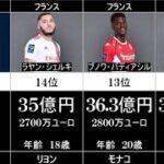 【5大リーグ】リーグ・アン 市場価値ランキングTOP14【海外サッカー】