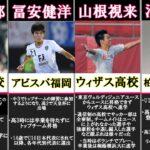サッカー日本代表の高校時代GK&DF編【アジア最終予選】