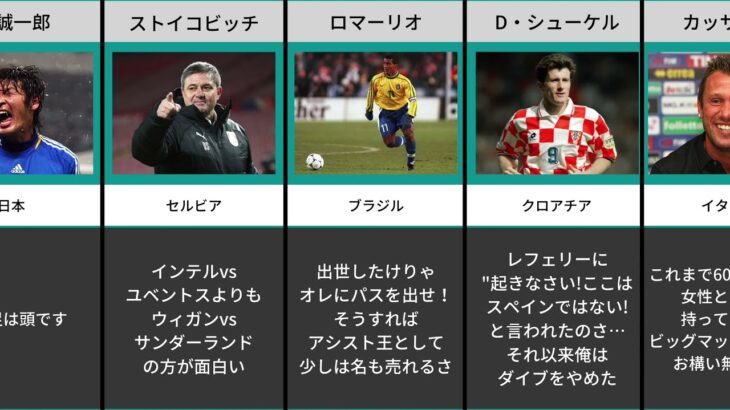 【迷言集】世界のサッカー選手たちの迷言集part6