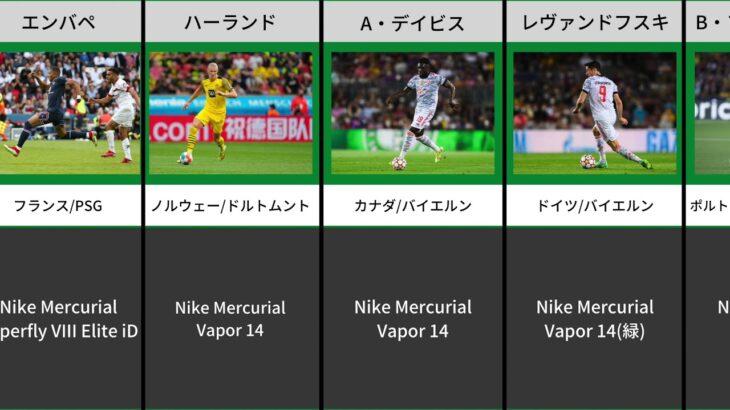 【愛用品】マーキュリアル(ナイキ)を着用するサッカー選手たち